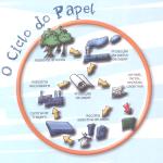 Reciclando em casa #1: papel