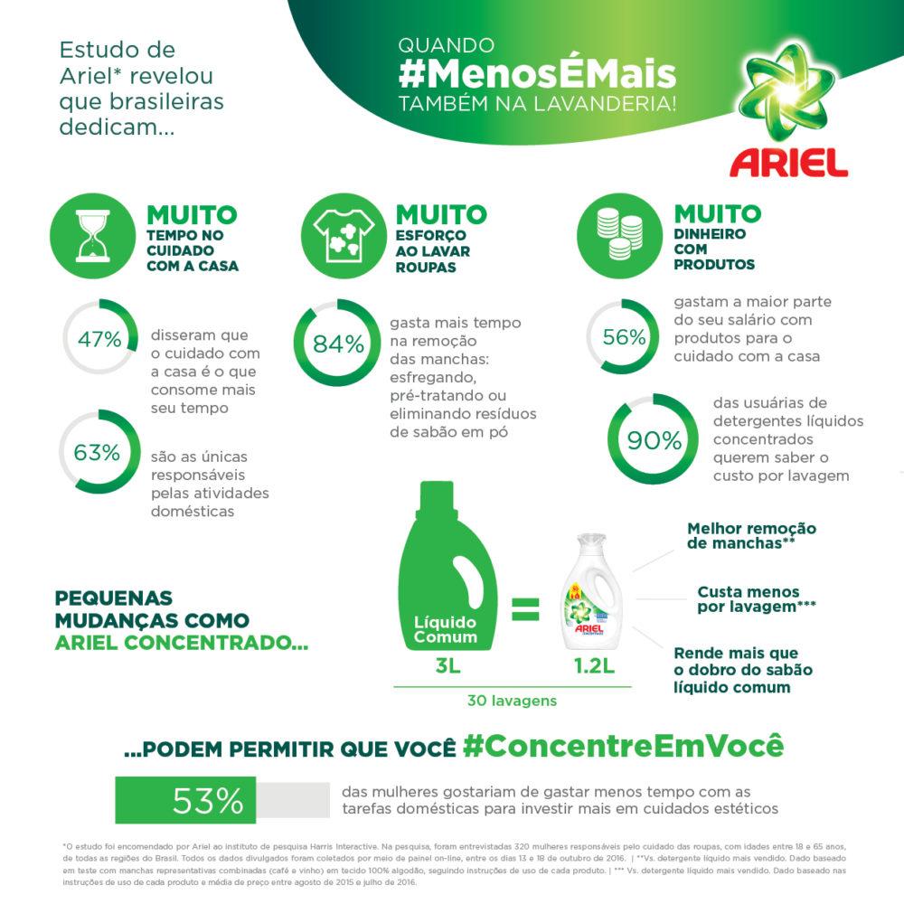 ariel_infographic